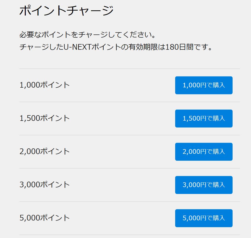 U-NEXTポイント 料金表